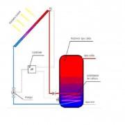 Schita conexiune Colector Solar
