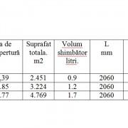 Tabel date tehnice Panou Solar 2