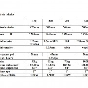 Date tehnice boiler INOX 1